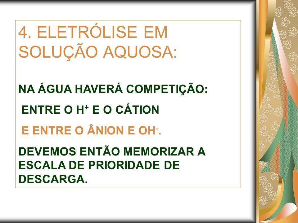 4. ELETRÓLISE EM SOLUÇÃO AQUOSA: NA ÁGUA HAVERÁ COMPETIÇÃO: ENTRE O H + E O CÁTION E ENTRE O ÂNION E OH -. DEVEMOS ENTÃO MEMORIZAR A ESCALA DE PRIORID