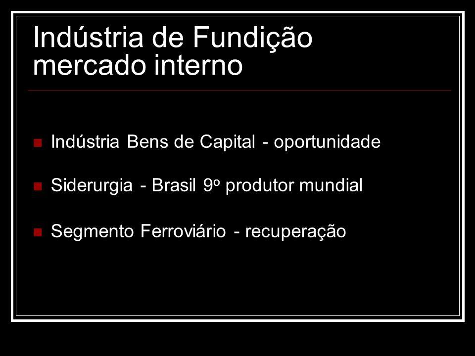 Indústria de Fundição mercado interno Indústria Bens de Capital - oportunidade Siderurgia - Brasil 9 o produtor mundial Segmento Ferroviário - recuper