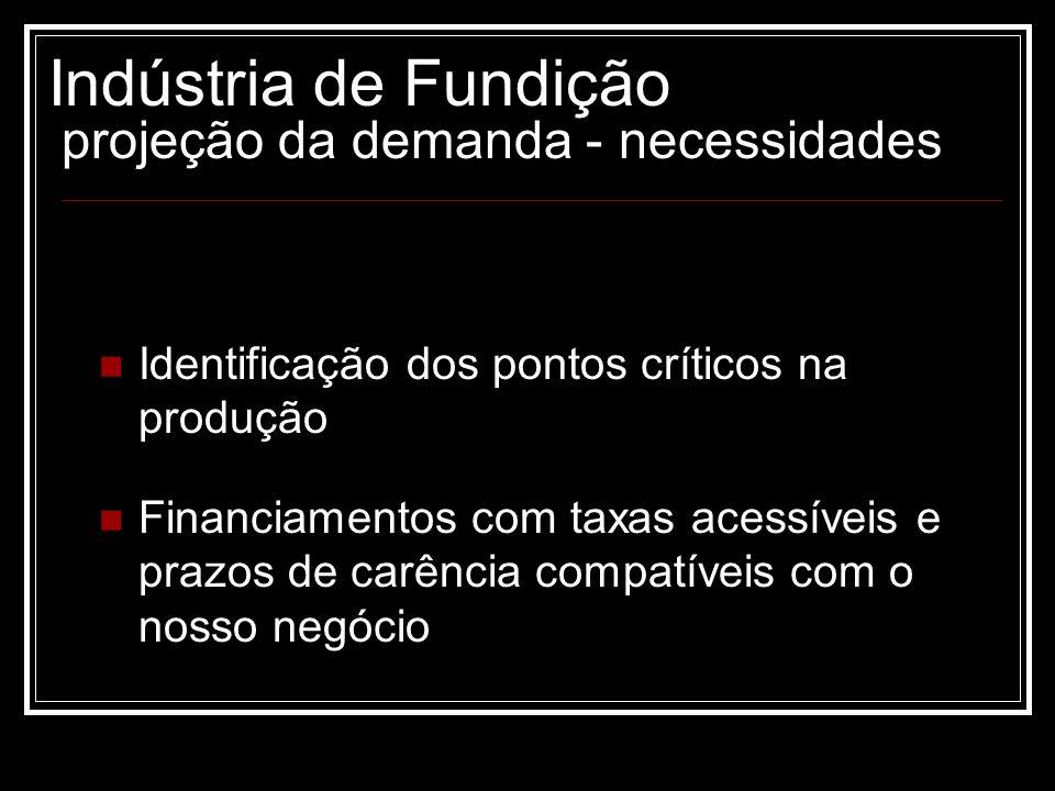 Indústria de Fundição projeção da demanda - necessidades Identificação dos pontos críticos na produção Financiamentos com taxas acessíveis e prazos de