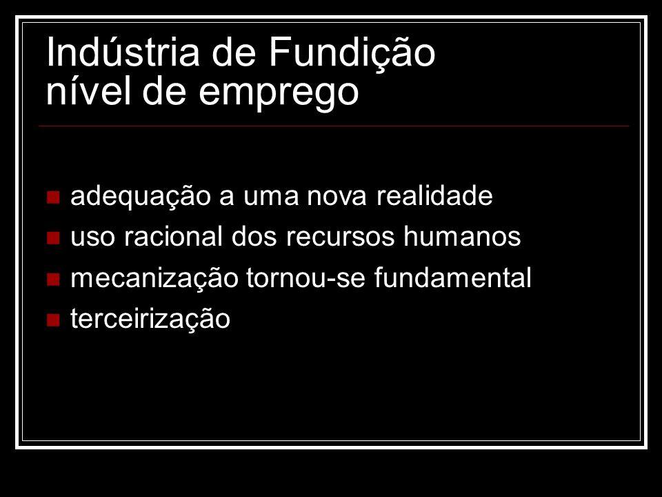 Indústria de Fundição nível de emprego adequação a uma nova realidade uso racional dos recursos humanos mecanização tornou-se fundamental terceirizaçã