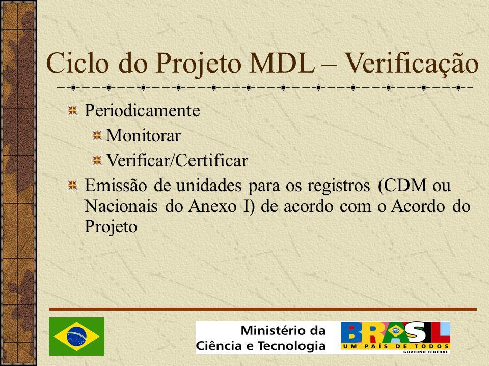 Ciclo do Projeto MDL – Verificação Periodicamente Monitorar Verificar/Certificar Emissão de unidades para os registros (CDM ou Nacionais do Anexo I) de acordo com o Acordo do Projeto