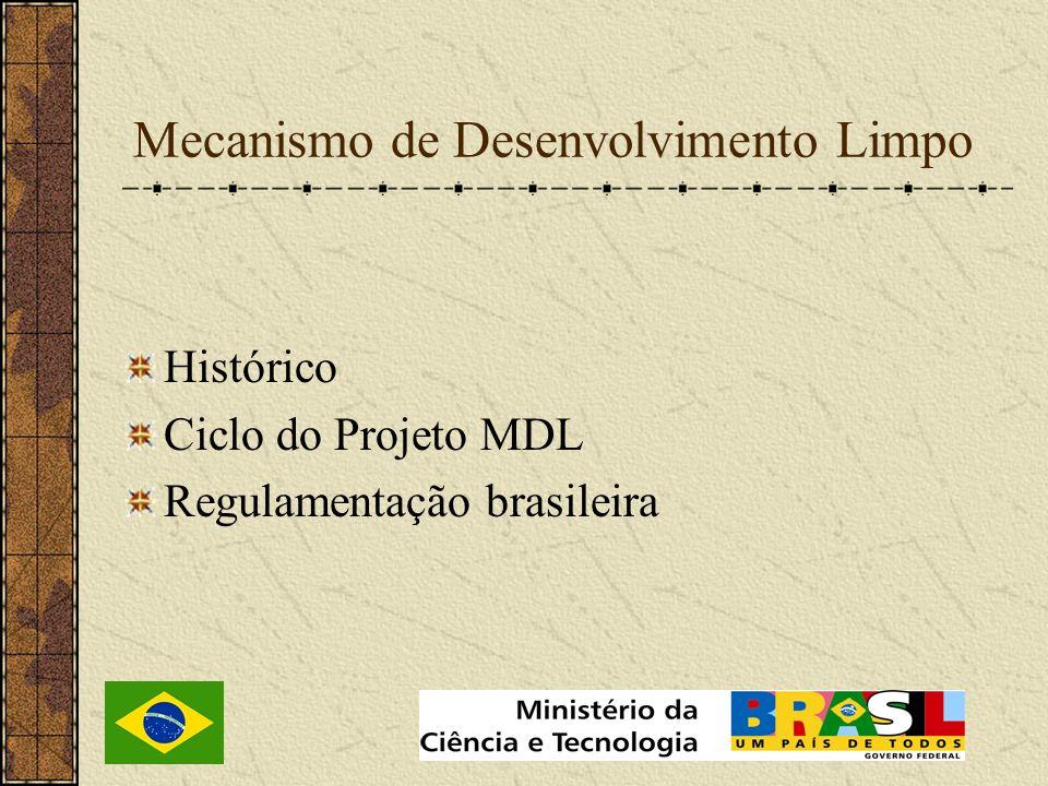 Mecanismo de Desenvolvimento Limpo Histórico Ciclo do Projeto MDL Regulamentação brasileira