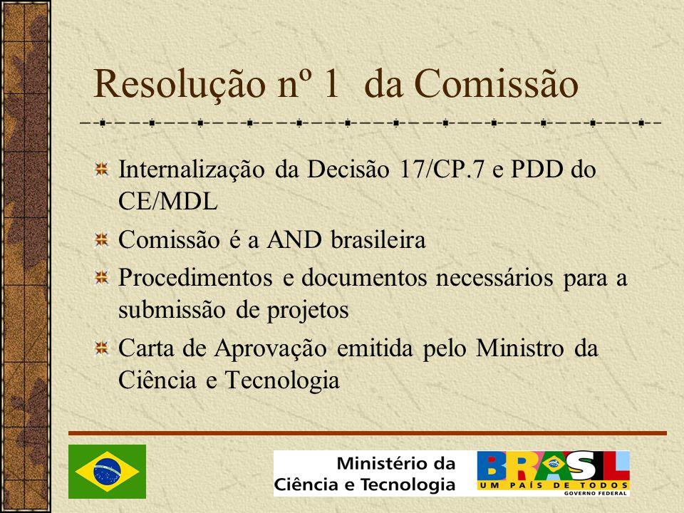 Resolução nº 1 da Comissão Internalização da Decisão 17/CP.7 e PDD do CE/MDL Comissão é a AND brasileira Procedimentos e documentos necessários para a submissão de projetos Carta de Aprovação emitida pelo Ministro da Ciência e Tecnologia