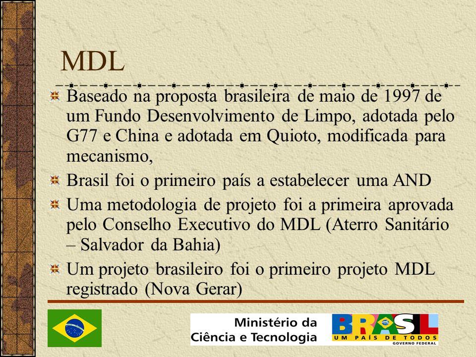 MDL Baseado na proposta brasileira de maio de 1997 de um Fundo Desenvolvimento de Limpo, adotada pelo G77 e China e adotada em Quioto, modificada para mecanismo, Brasil foi o primeiro país a estabelecer uma AND Uma metodologia de projeto foi a primeira aprovada pelo Conselho Executivo do MDL (Aterro Sanitário – Salvador da Bahia) Um projeto brasileiro foi o primeiro projeto MDL registrado (Nova Gerar)