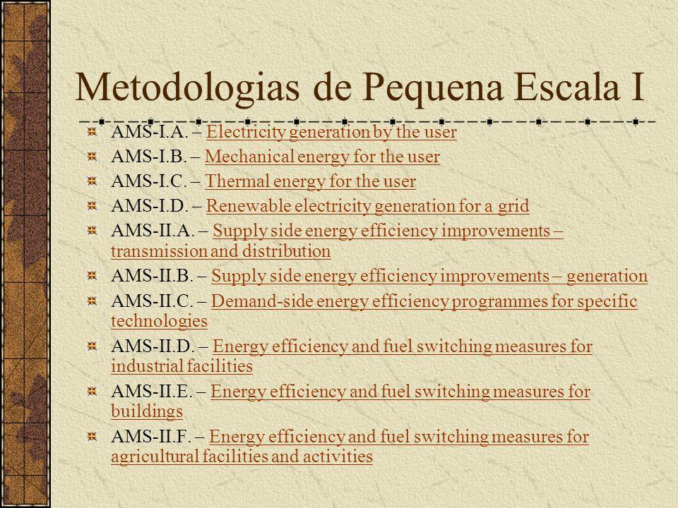 Metodologias de Pequena Escala I AMS-I.A. – Electricity generation by the userElectricity generation by the user AMS-I.B. – Mechanical energy for the