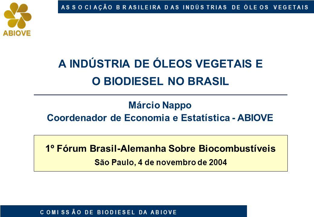 Comissão de Biodiesel da ABIOVE 11 ABIOVE A Indústria de Óleos Vegetais e o Biodiesel no Brasil Produção de biodiesel no mundo A União Européia incentiva a produção através de uma forte desgravação tributária do Biodiesel.