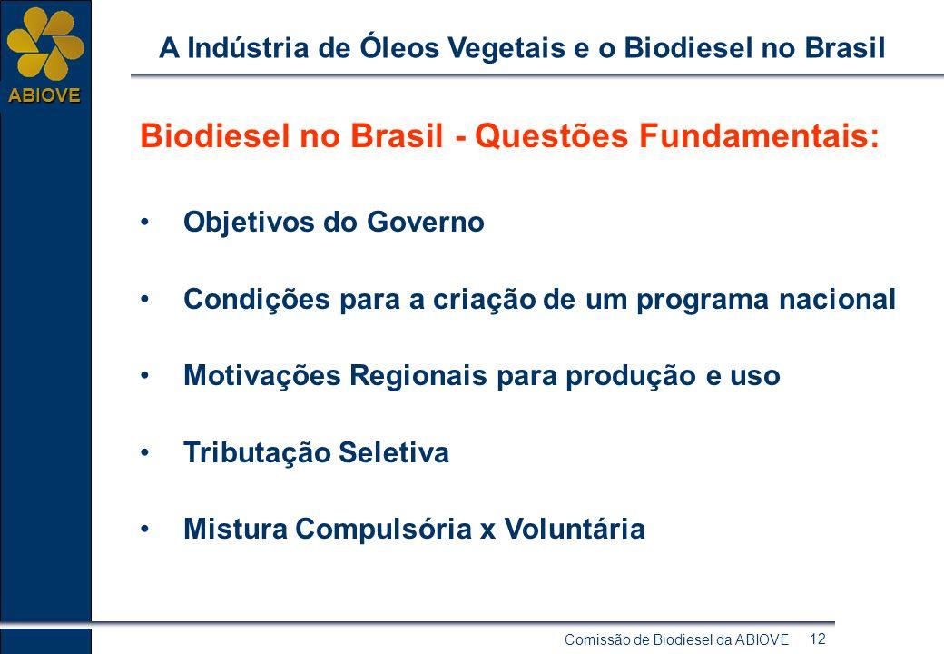 Comissão de Biodiesel da ABIOVE 11 ABIOVE A Indústria de Óleos Vegetais e o Biodiesel no Brasil Produção de biodiesel no mundo A União Européia incent