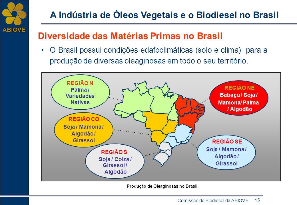 Comissão de Biodiesel da ABIOVE 14 ABIOVE A Indústria de Óleos Vegetais e o Biodiesel no Brasil Produção de biodiesel no Brasil O Brasil apresenta tod