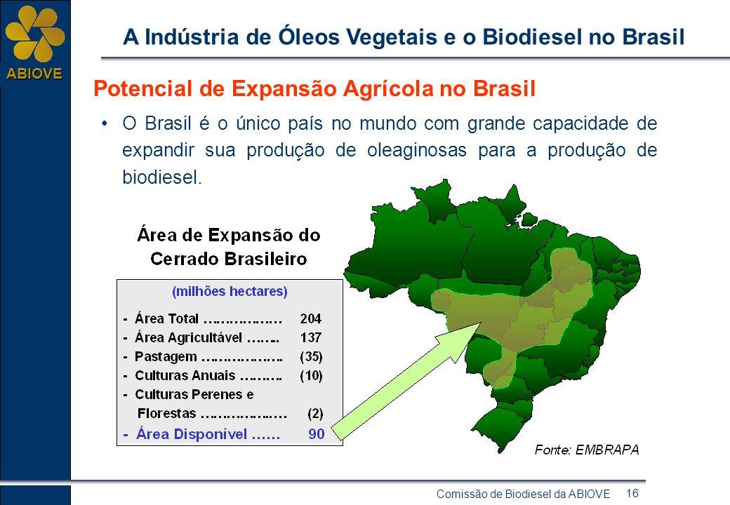 Comissão de Biodiesel da ABIOVE 15 ABIOVE A Indústria de Óleos Vegetais e o Biodiesel no Brasil Diversidade das Matérias Primas no Brasil Produção de