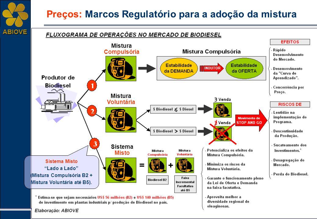 Comissão de Biodiesel da ABIOVE 24 ABIOVE A Indústria de Óleos Vegetais e o Biodiesel no Brasil O Biodiesel pode seguir a mesma estrutura de tributaçã