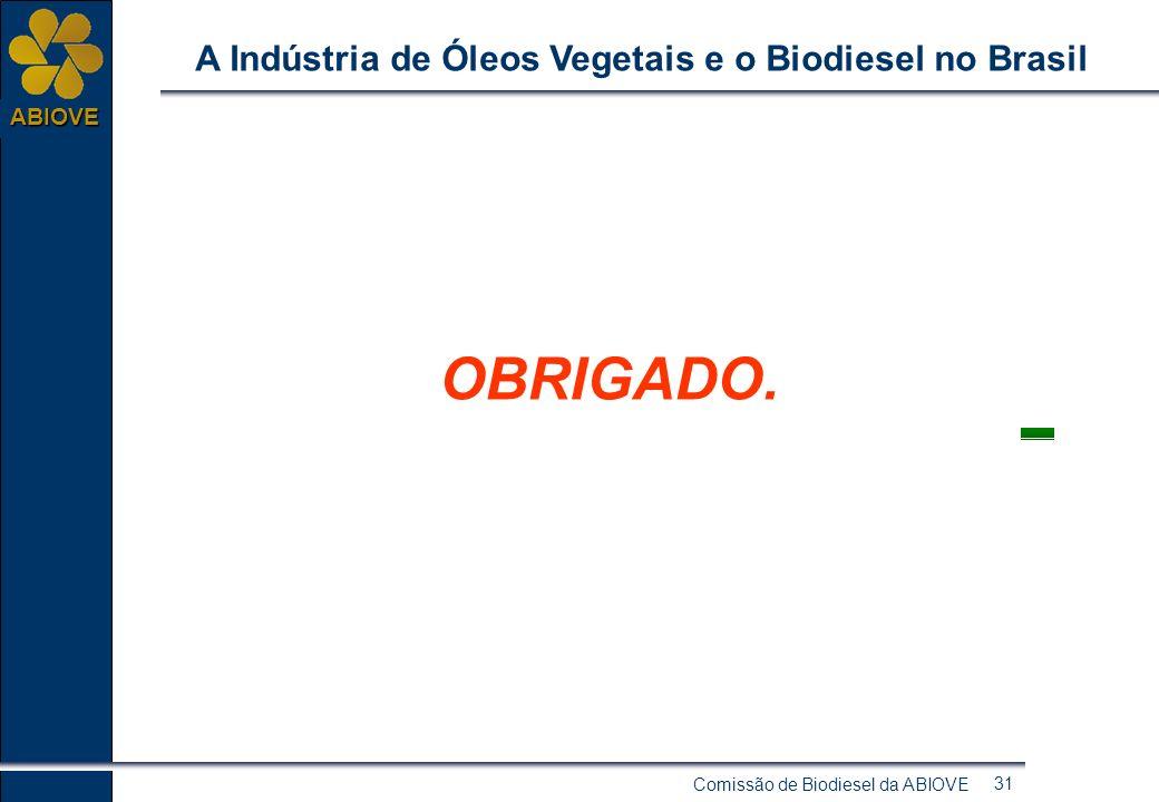 Comissão de Biodiesel da ABIOVE 30 ABIOVE A Indústria de Óleos Vegetais e o Biodiesel no Brasil Produção de biodiesel no Brasil: Ganhos estratégicos M