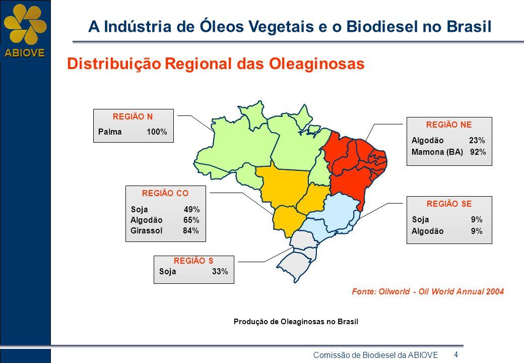 Comissão de Biodiesel da ABIOVE 4 ABIOVE A Indústria de Óleos Vegetais e o Biodiesel no Brasil REGIÃO N Palma 100% REGIÃO CO Soja 49% Algodão 65% Girassol 84% REGIÃO S Soja 33% REGIÃO SE Soja 9% Algodão 9% REGIÃO NE Algodão 23% Mamona (BA) 92% Distribuição Regional das Oleaginosas Produção de Oleaginosas no Brasil Fonte: Oilworld - Oil World Annual 2004
