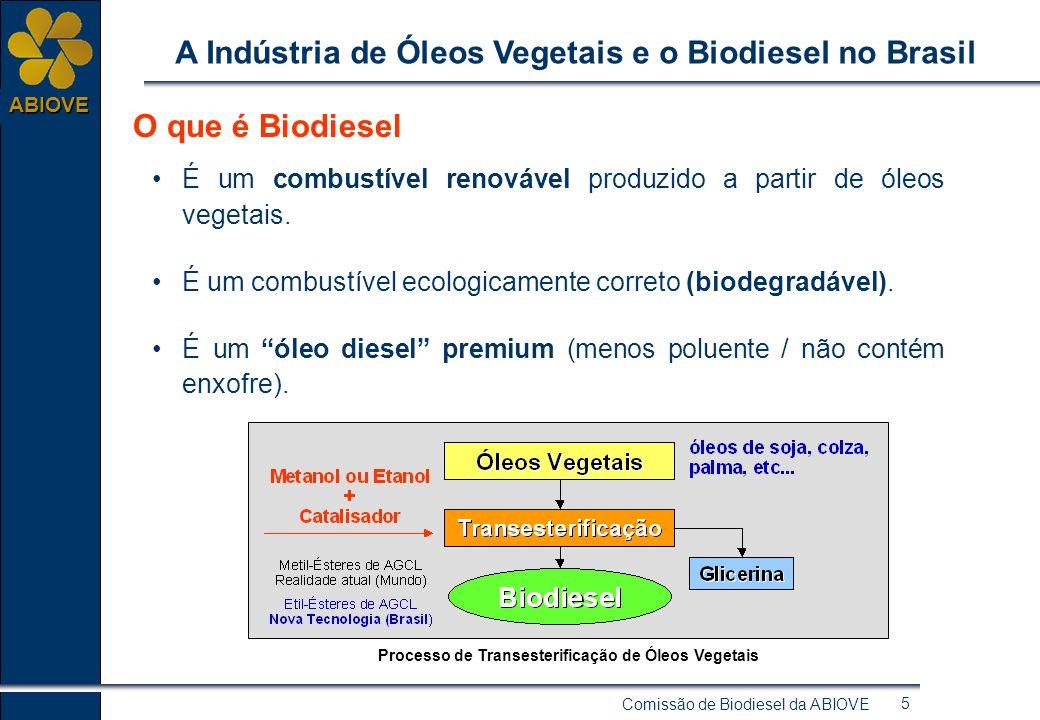 Comissão de Biodiesel da ABIOVE 5 ABIOVE A Indústria de Óleos Vegetais e o Biodiesel no Brasil O que é Biodiesel É um combustível renovável produzido a partir de óleos vegetais.
