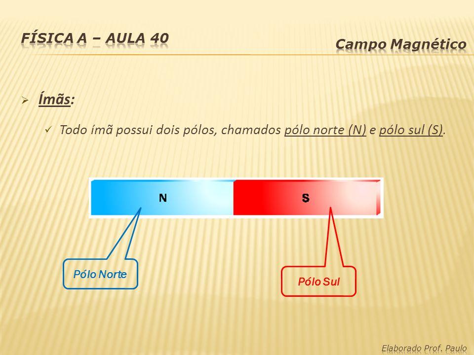 Ímãs: Todo ímã possui dois pólos, chamados pólo norte (N) e pólo sul (S). Pólo Norte Pólo Sul