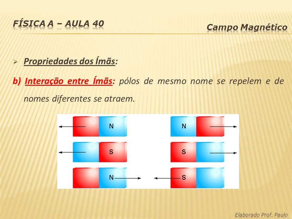 Propriedades dos Ímãs: b) Interação entre Ímãs: pólos de mesmo nome se repelem e de nomes diferentes se atraem.