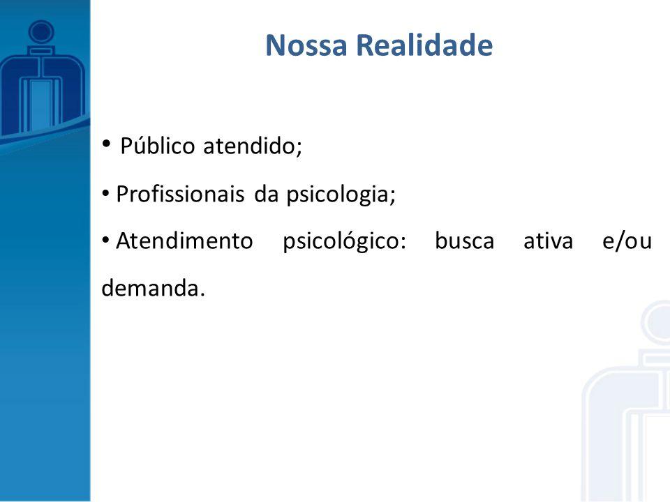 Público atendido; Profissionais da psicologia; Atendimento psicológico: busca ativa e/ou demanda. Nossa Realidade