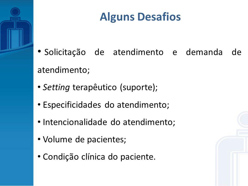 Solicitação de atendimento e demanda de atendimento; Setting terapêutico (suporte); Especificidades do atendimento; Intencionalidade do atendimento; V