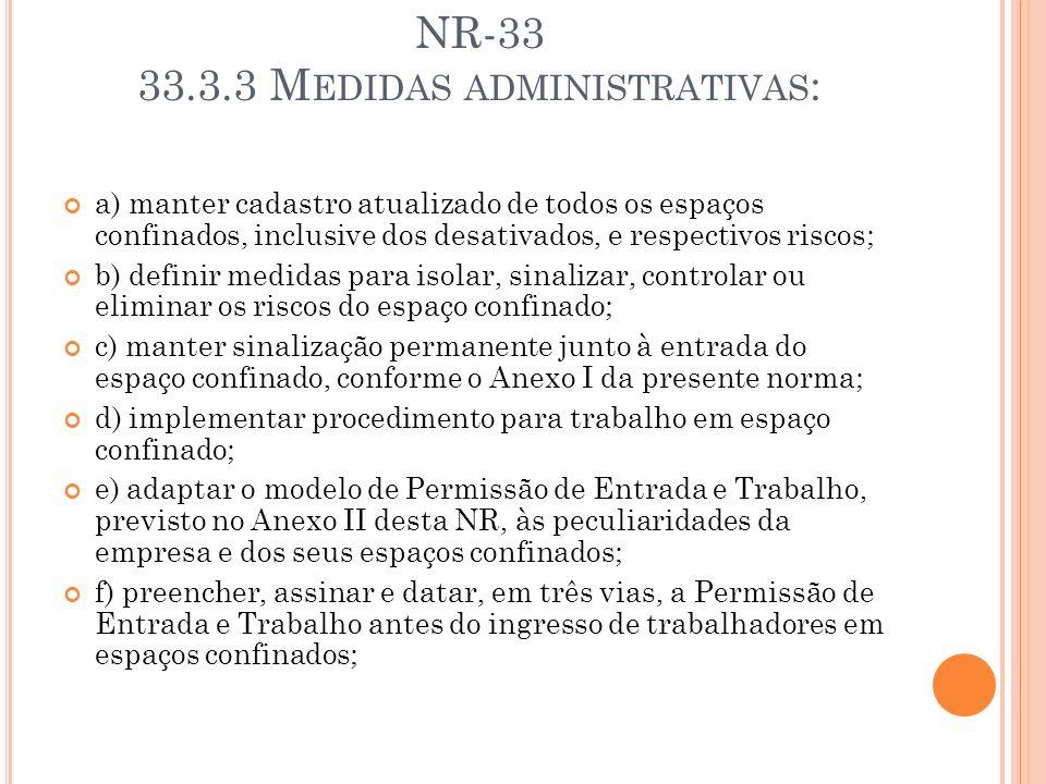 NR-33 33.3.3 M EDIDAS ADMINISTRATIVAS : a) manter cadastro atualizado de todos os espaços confinados, inclusive dos desativados, e respectivos riscos;