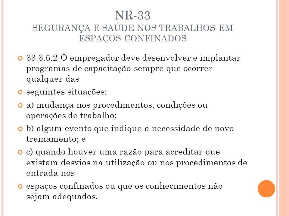NR-33 SEGURANÇA E SAÚDE NOS TRABALHOS EM ESPAÇOS CONFINADOS 33.3.5.2 O empregador deve desenvolver e implantar programas de capacitação sempre que oco