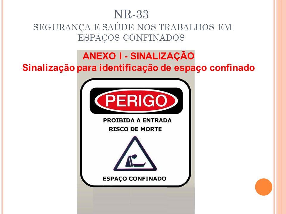 NR-33 SEGURANÇA E SAÚDE NOS TRABALHOS EM ESPAÇOS CONFINADOS ANEXO I - SINALIZAÇÃO Sinalização para identificação de espaço confinado