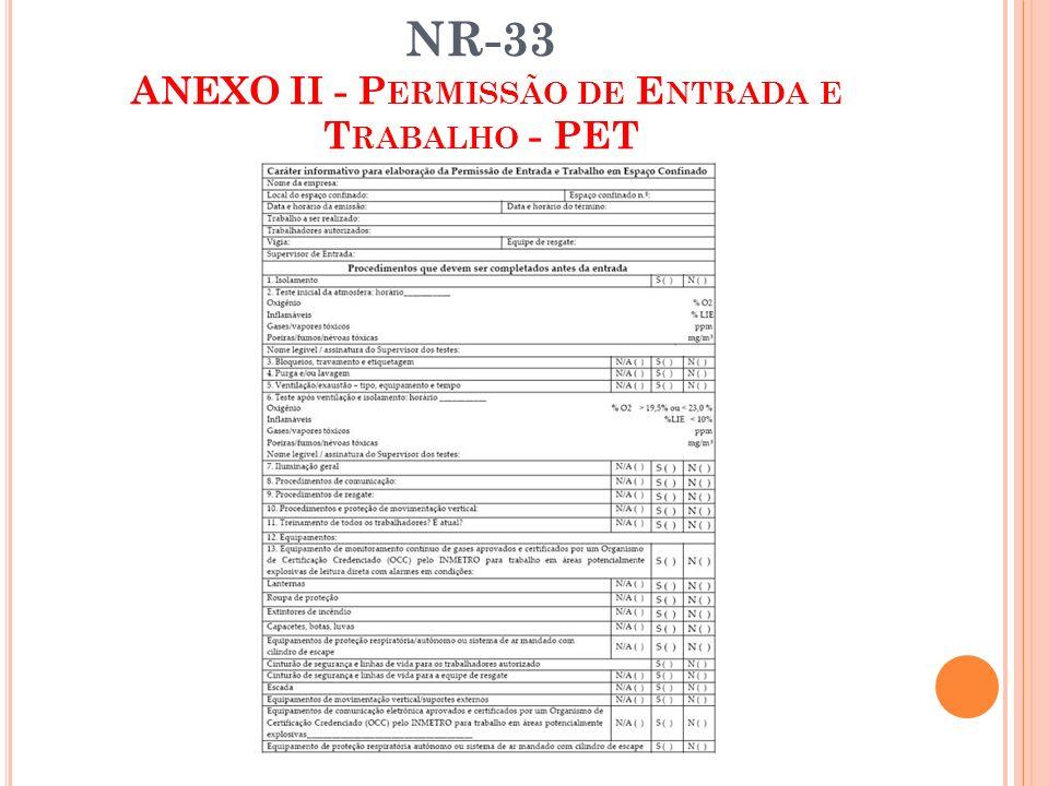 NR-33 ANEXO II - P ERMISSÃO DE E NTRADA E T RABALHO - PET