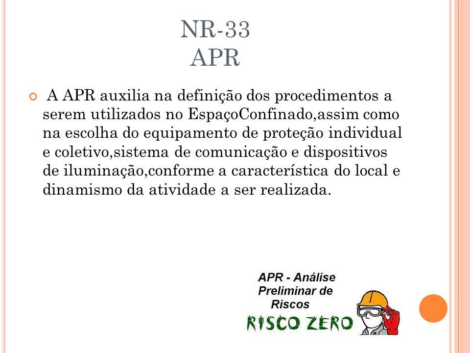 NR-33 APR A APR auxilia na definição dos procedimentos a serem utilizados no EspaçoConfinado,assim como na escolha do equipamento de proteção individu