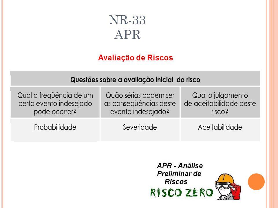 NR-33 APR Avaliação de Riscos
