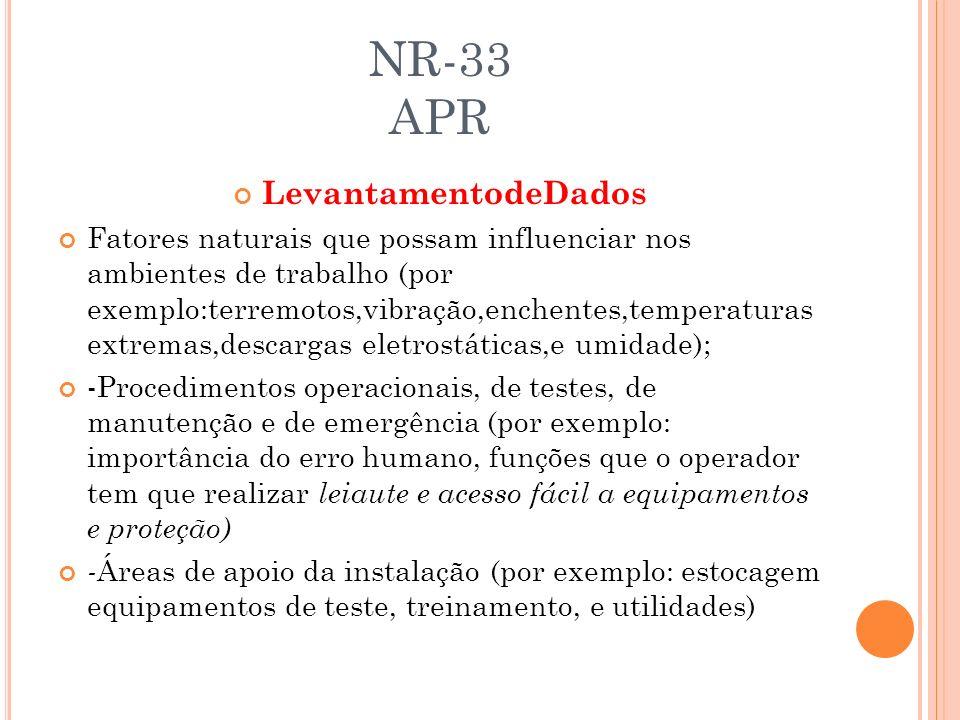NR-33 APR LevantamentodeDados Fatores naturais que possam influenciar nos ambientes de trabalho (por exemplo:terremotos,vibração,enchentes,temperatura