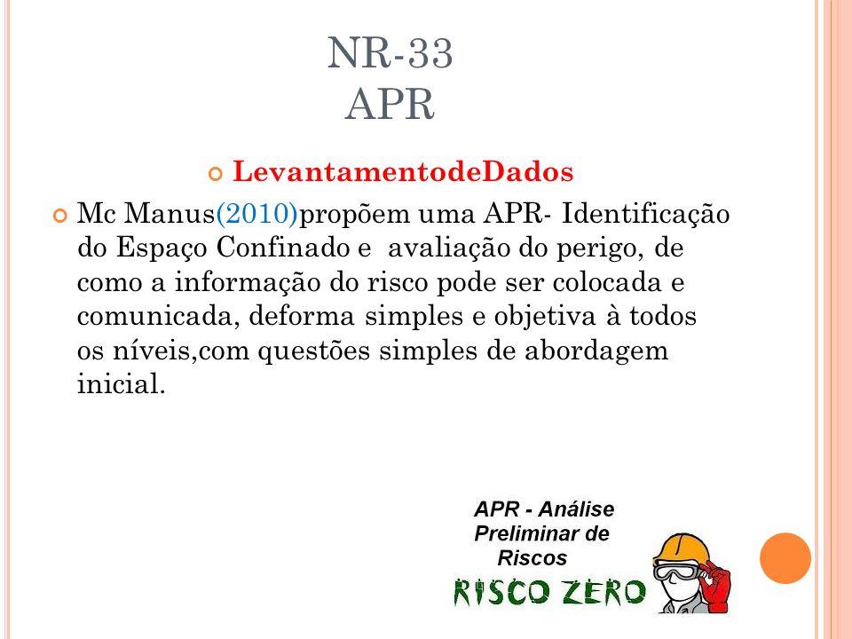 NR-33 APR LevantamentodeDados Mc Manus(2010)propõem uma APR- Identificação do Espaço Confinado e avaliação do perigo, de como a informação do risco po