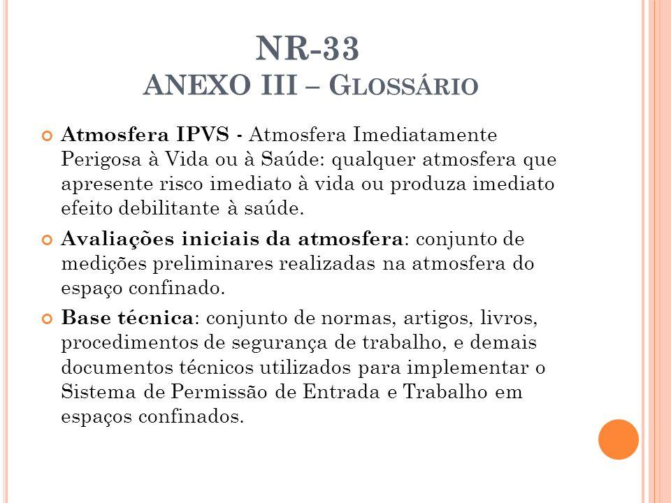 NR-33 ANEXO III – G LOSSÁRIO Atmosfera IPVS - Atmosfera Imediatamente Perigosa à Vida ou à Saúde: qualquer atmosfera que apresente risco imediato à vi