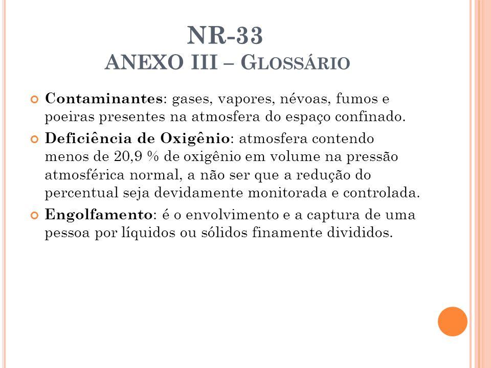 NR-33 ANEXO III – G LOSSÁRIO Contaminantes : gases, vapores, névoas, fumos e poeiras presentes na atmosfera do espaço confinado. Deficiência de Oxigên