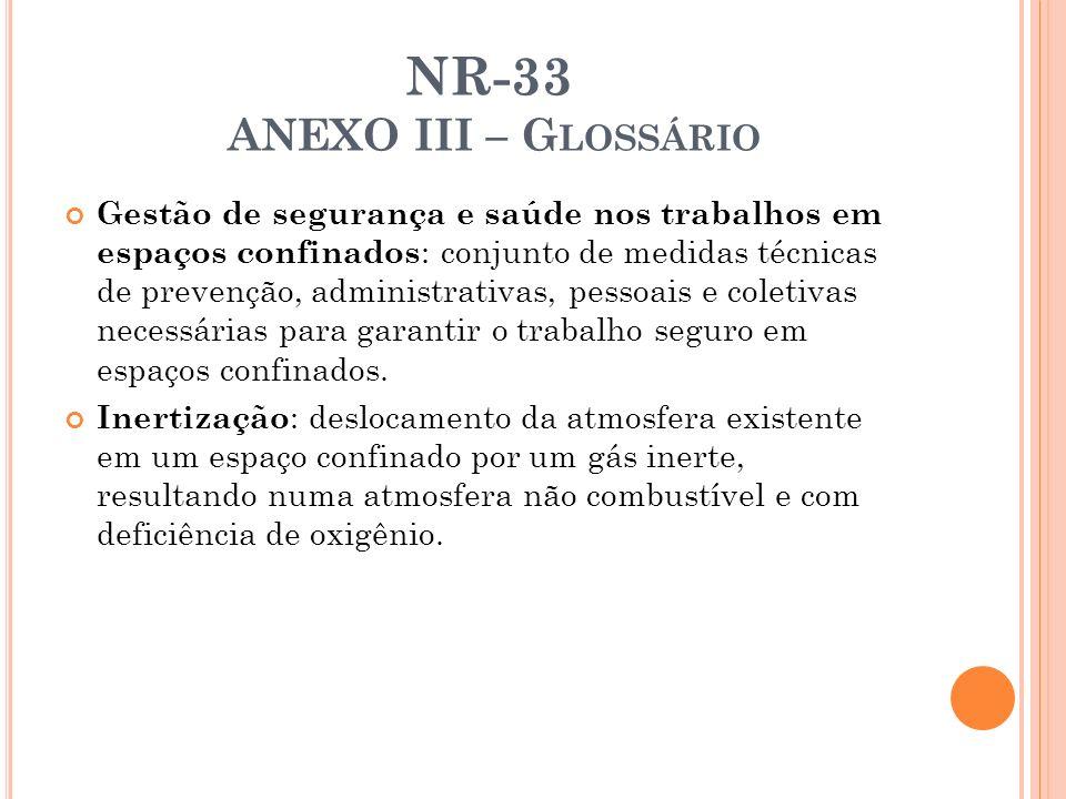 NR-33 ANEXO III – G LOSSÁRIO Gestão de segurança e saúde nos trabalhos em espaços confinados : conjunto de medidas técnicas de prevenção, administrati