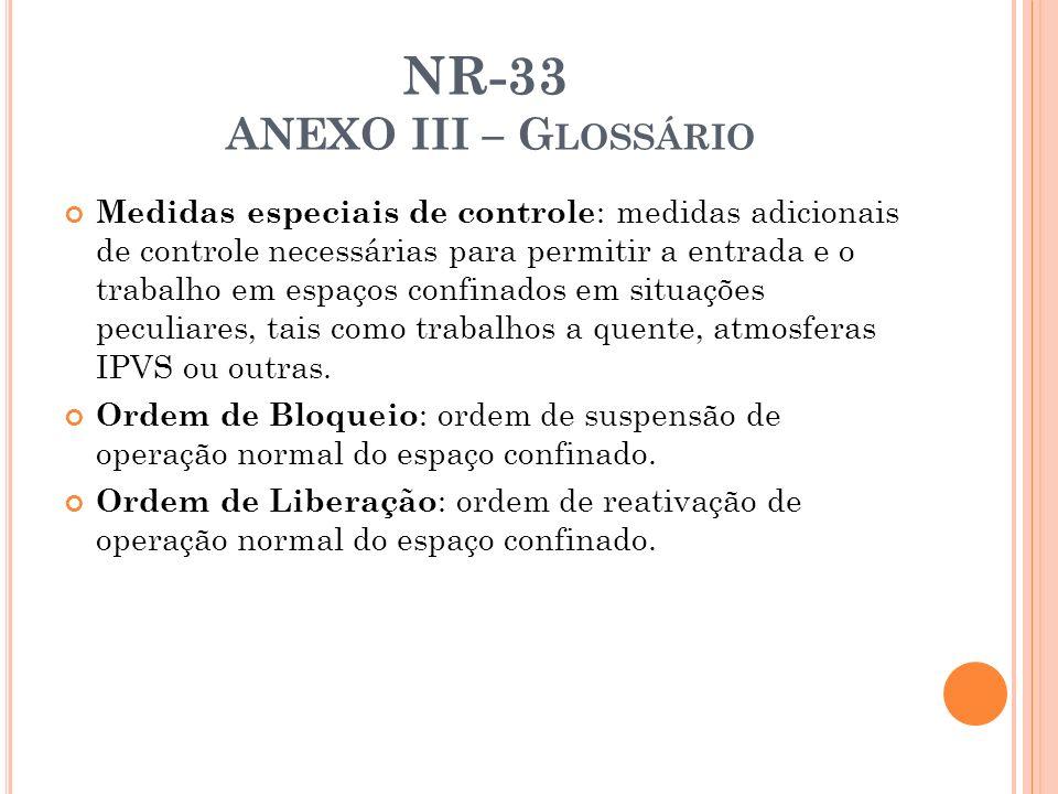 NR-33 ANEXO III – G LOSSÁRIO Medidas especiais de controle : medidas adicionais de controle necessárias para permitir a entrada e o trabalho em espaço