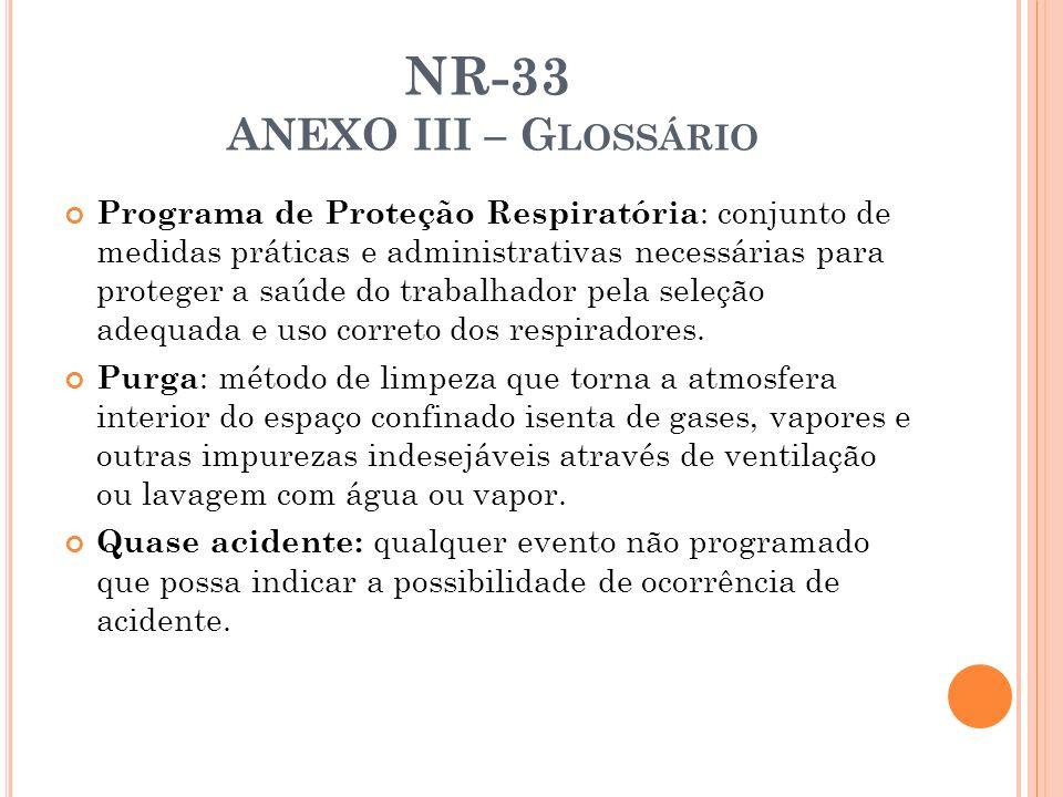 NR-33 ANEXO III – G LOSSÁRIO Programa de Proteção Respiratória : conjunto de medidas práticas e administrativas necessárias para proteger a saúde do t