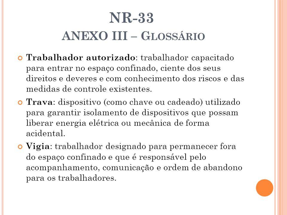 NR-33 ANEXO III – G LOSSÁRIO Trabalhador autorizado : trabalhador capacitado para entrar no espaço confinado, ciente dos seus direitos e deveres e com