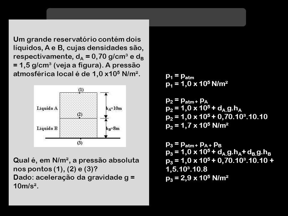Teorema de Stevin FBFB FAFA