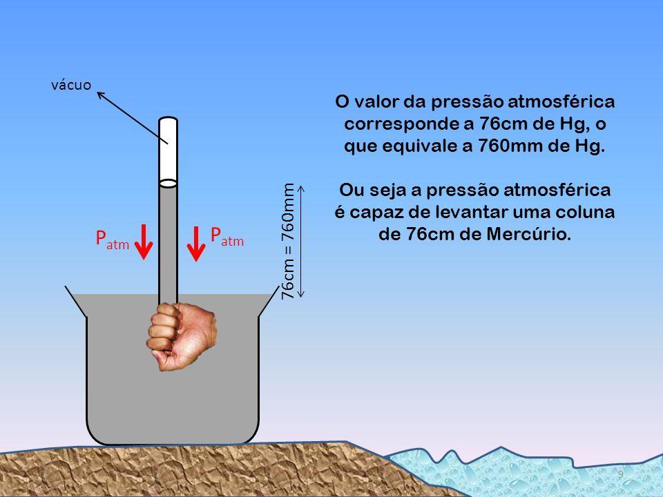 76cm = 760mm P atm O valor da pressão atmosférica corresponde a 76cm de Hg, o que equivale a 760mm de Hg.
