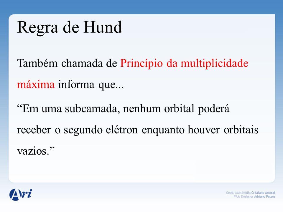 Regra de Hund Também chamada de Princípio da multiplicidade máxima informa que... Em uma subcamada, nenhum orbital poderá receber o segundo elétron en