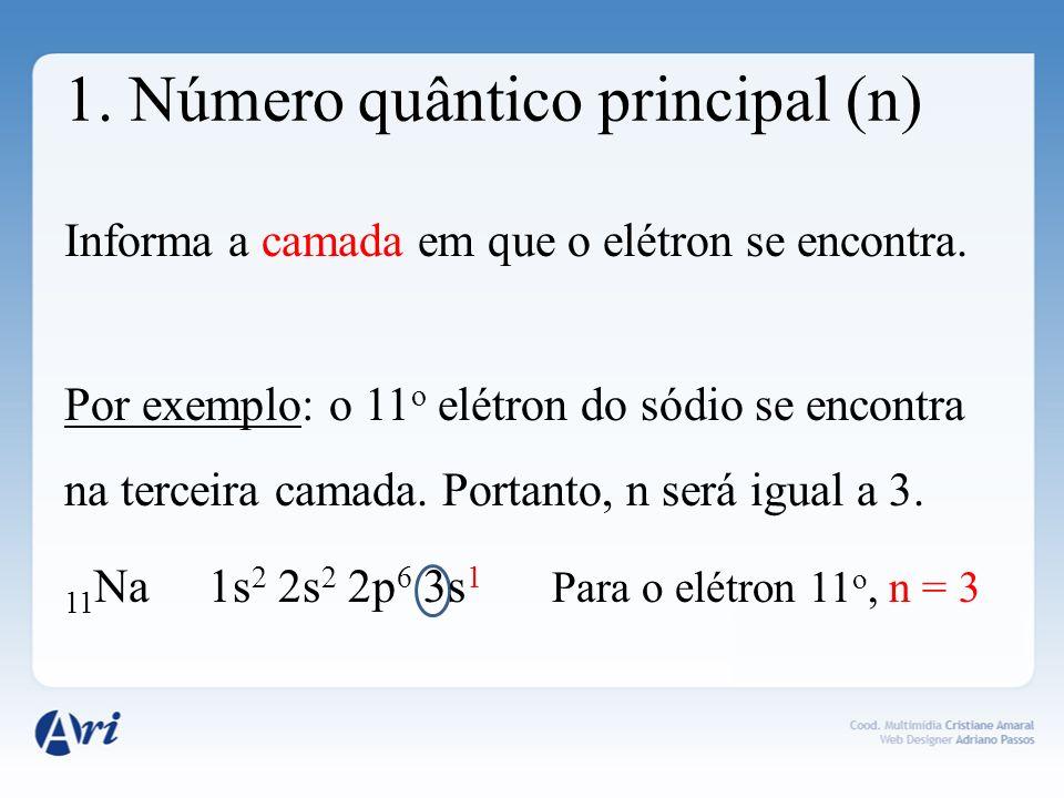 1. Número quântico principal (n) Informa a camada em que o elétron se encontra. Por exemplo: o 11 o elétron do sódio se encontra na terceira camada. P