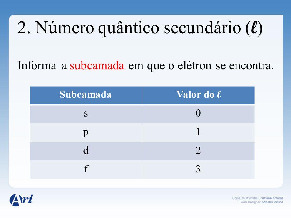 2. Número quântico secundário ( l ) Informa a subcamada em que o elétron se encontra. Subcamada Valor do l s0 p1 d2 f3