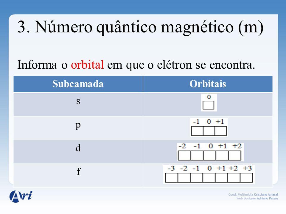 3. Número quântico magnético (m) Informa o orbital em que o elétron se encontra. SubcamadaOrbitais s p d f