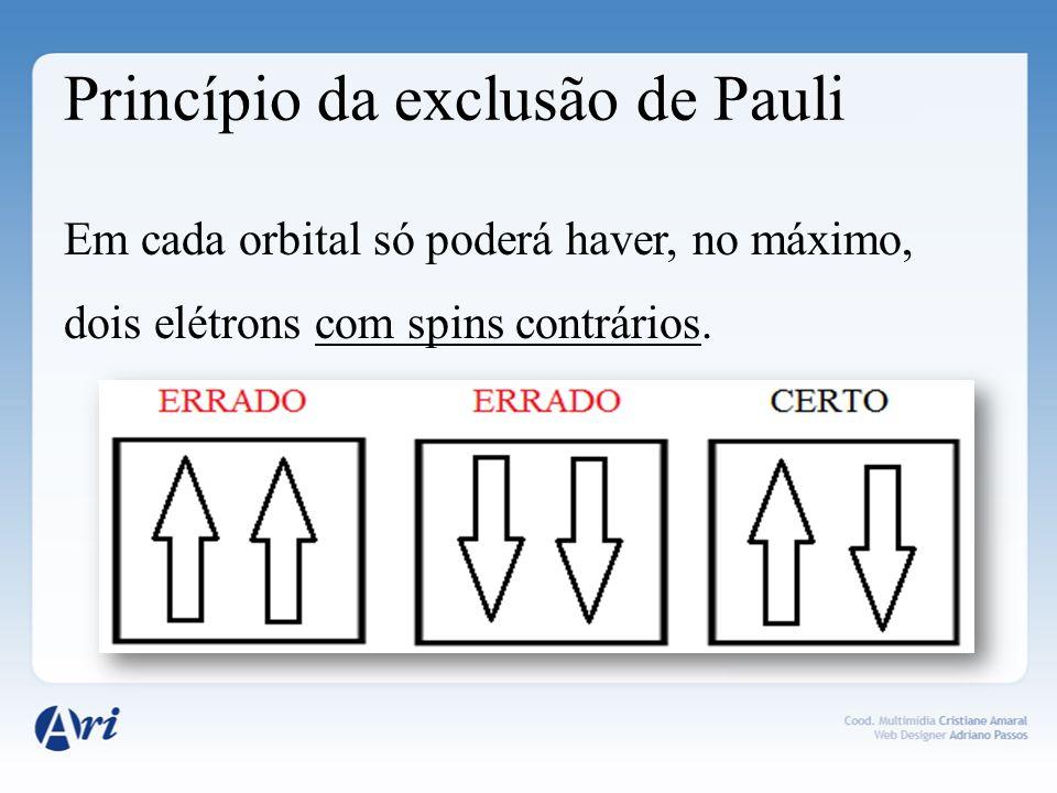 Princípio da exclusão de Pauli Em cada orbital só poderá haver, no máximo, dois elétrons com spins contrários.