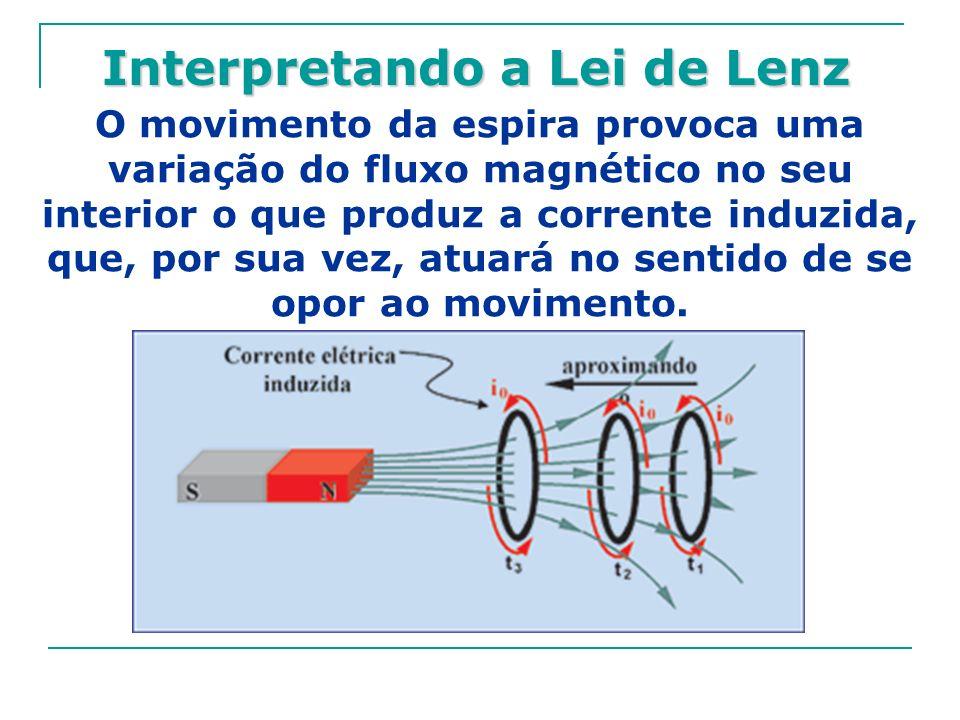 Interpretando a Lei de Lenz O movimento da espira provoca uma variação do fluxo magnético no seu interior o que produz a corrente induzida, que, por s