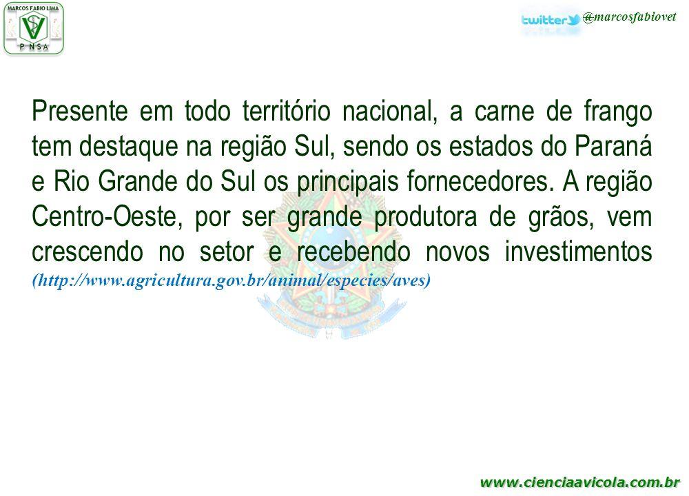 www.cienciaavicola.com.br @marcosfabiovet Presente em todo território nacional, a carne de frango tem destaque na região Sul, sendo os estados do Para