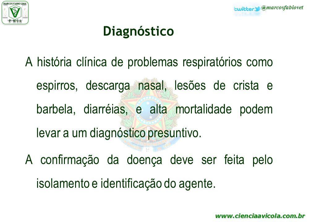 www.cienciaavicola.com.br @marcosfabiovet Diagnóstico A história clínica de problemas respiratórios como espirros, descarga nasal, lesões de crista e
