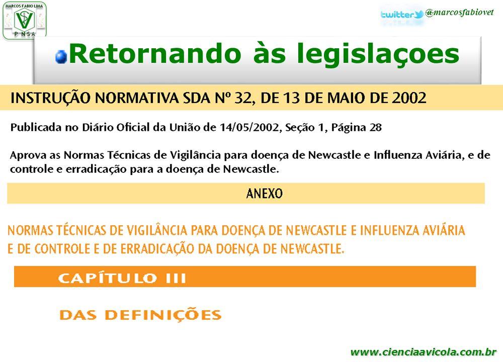 www.cienciaavicola.com.br @marcosfabiovet Retornando às legislaçoes
