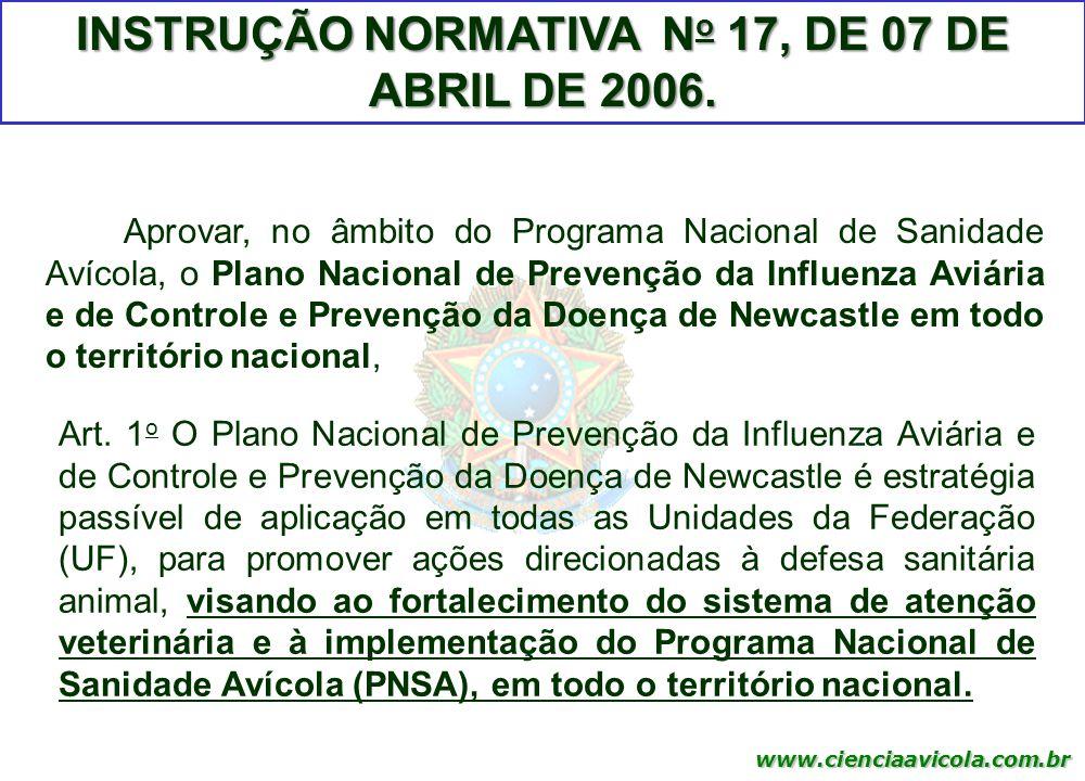 www.cienciaavicola.com.br @marcosfabiovet Aprovar, no âmbito do Programa Nacional de Sanidade Avícola, o Plano Nacional de Prevenção da Influenza Aviá