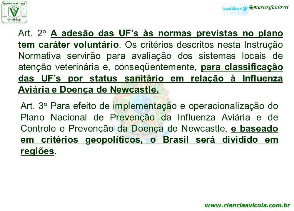 www.cienciaavicola.com.br @marcosfabiovet Art. 2 o A adesão das UFs às normas previstas no plano tem caráter voluntário. Os critérios descritos nesta