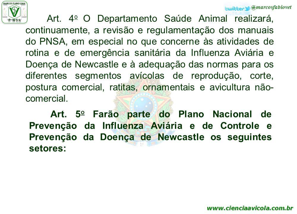 www.cienciaavicola.com.br @marcosfabiovet Art. 4 o O Departamento Saúde Animal realizará, continuamente, a revisão e regulamentação dos manuais do PNS