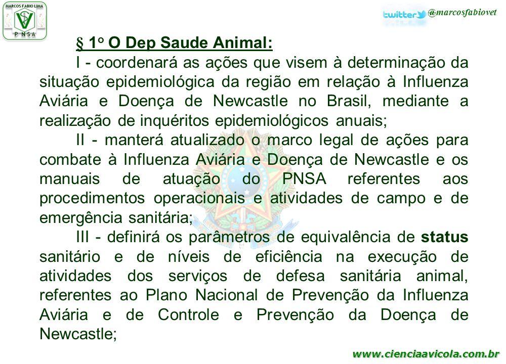 www.cienciaavicola.com.br @marcosfabiovet § 1 o O Dep Saude Animal: I - coordenará as ações que visem à determinação da situação epidemiológica da reg